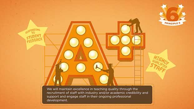UCB Principles infographic animation