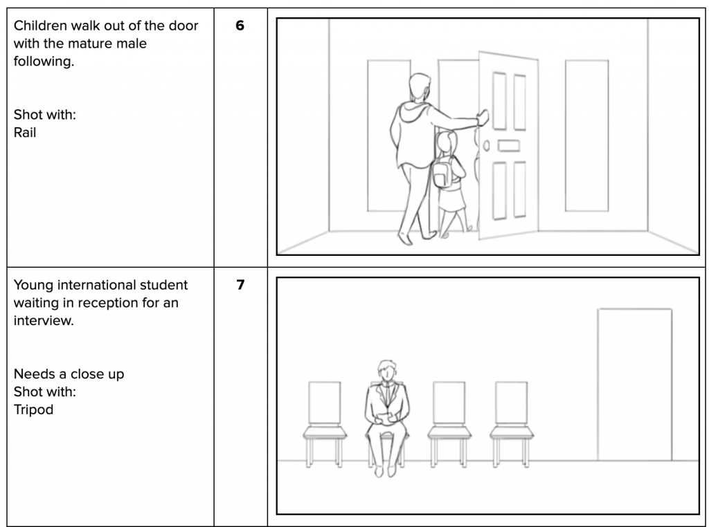 Different types of storyboard thumbnails